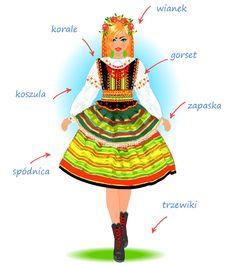 Strój lubelski damski - opis Polish Clothing, Folk Clothing, Polish Folk Art, Ethnic Outfits, Arte Popular, Folk Costume, My Heritage, Dance Costumes, Traditional Outfits