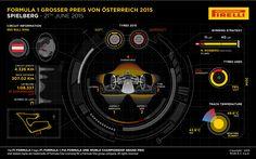 EMN | Pirelli Motorsport – Austrian Grand Prix Preview: Red Bull Ring