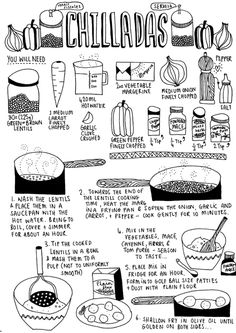 recipes : Kate Sutton