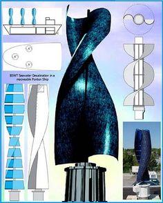 gyii-вертикальной осью ветра турбины