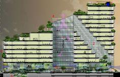Green architecture is smart architecture 8