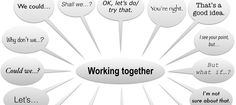 Perhaps one of the best team-building activities I know is the popular marshmallow challenge, perfect for a time when we are still setting up the ground rules that will define that learner-centred,…