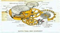 Image result for mechanical watch diagram