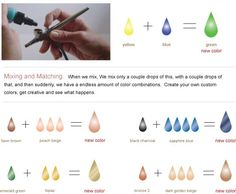 Airbrush Makeup by Dinair >> Cosmetics >> Color Charts Mixing Method