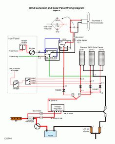 wiring diagram for this mobile off grid solar power system diy wind power for the beginner tips and plans