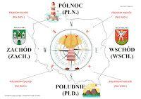 Montessori, Polish Language, Early Education, Asd, Hand Lettering, Kindergarten, Homeschool, Teaching, How To Plan