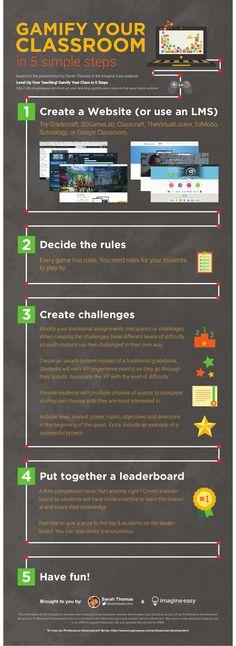 Hola: Una infografía sobre: Gamifica tu clase en 5 pasos. Vía Un saludo