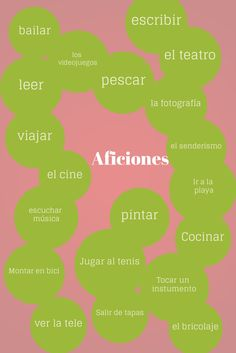 Aficiones en español. Students make graphic about interests.. Could be used for artists, etc.