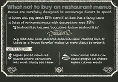 How menus trick you into spending more - MarketWatch