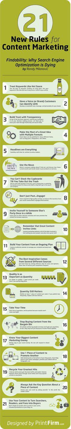 Las 21 nuevas Reglas del Marketing de Contenidos #infografia #infographic…