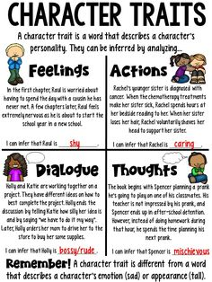 Reading Notebook Anchor Charts: 2 sizes of each chart! 2nd Grade Writing, 4th Grade Reading, Writing A Book, Reading Strategies, Reading Skills, Teaching Reading, Guided Reading, Anchor Charts First Grade, Reading Anchor Charts