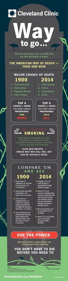 Causas de muerte pasadas y actuales. Manera de evitarlas #corazon #cigarro #pulmon