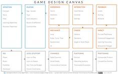 Game Design Canvas | Richard Carey Digital Media