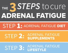 3 Steps To Heal Adrenal Fatigue - http://www.wheatberrycafe.com/2016/3-steps-to-heal-adrenal-fatigue/