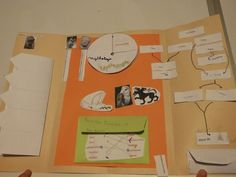 Lapbook mythologie en atelier 77