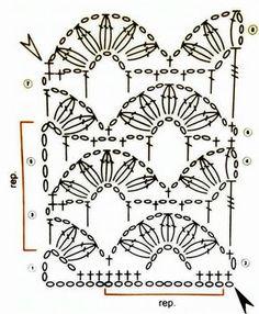 une tunique facile à faire au crochet : et en plus elle est belle, c'est encore mieux, vous trouverez toutes les explications