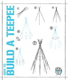 DIY TiPi building *** but, like, with twigs and cloth. i wand to paint mine with a mixture of glue and crushed Autumn leaves. Tree Teepee, Diy Teepee Tent, Diy Tipi, Teepee Kids, Teepees, Tent Camping, Outdoor Camping, Outdoor Lounge, Native American Crafts