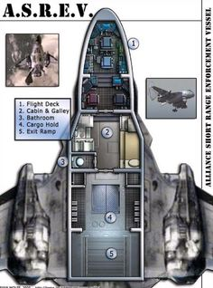 Firefly Alliance interceptor