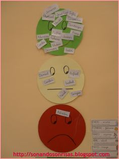 Soñando sonrisas...: Las normas en infantil (3/3): Semáforo del comportamiento