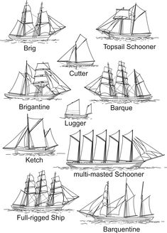 Tall Ship Rig Types by Julian Whitewright - link to page with huge glossary of m. - Tall Ship Rig Types by Julian Whitewright – link to page with huge glossary of maritime archaeolo - Boat Drawing, Ship Drawing, Old Sailing Ships, Wooden Ship, Boat Stuff, Canoe Trip, Navy Ships, Ship Art, Boat Building
