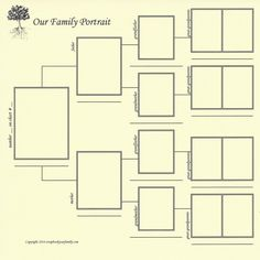 Our Family Portrait ~ Create a 4-generation photo pedigree chart for a great heritage page...8x8