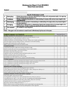 Need to update your progress report/report card?  Kindergarten Common Core Report Card, Fully Editable. ($)