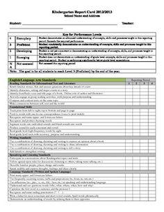 Need to update your progress report/report card?  Kindergarten Common Core Report Card, Fully Editable. ($)