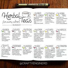 bullet journal idea | bujo food herbal tea