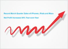 Apple sealed Record March Quarter Sales of iPhones, iPads and Macs  Net Profit Increases 94% Year-over-Year.