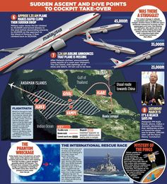 #Malaysian #Flight370 ups and downs #infographic