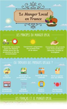 Apercu Le Manger Local en France