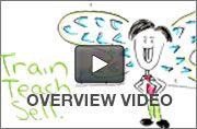 Camtasia screen recorder from TechSmith - Ways to flip instruction and record videos for home use