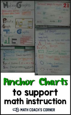Anchor charts captur