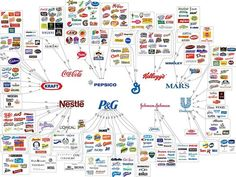Ten Mega Corporations Control Everything You Buy  ~ A great graphic from Australia's Herald Sun demonstrates why you really should try not to buy processed foods, Big Pharma drugs and cosmetics … or pretty much anything else!  The companies to avoid: Coca Cola; Pepsico; Johnson  Johnson; PG; Nestlé; Kraft; General Mills; Unilever; Mars; and Wrigley.