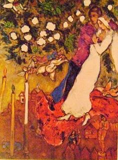 Marc Chagall「The Three Candles」(1938)