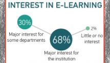 The State of E-Learning in #HigherEd: An Eye Toward Growth and Increased Access #elearning #edtech