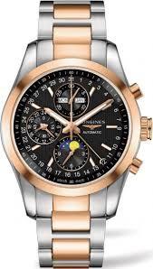 http://www.watches-swiss.com/