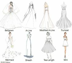 Wedding dress styles...this ones even better