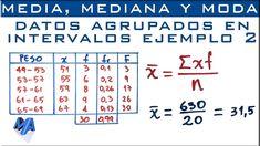 Media, mediana y moda | Datos agrupados en intervalos Ejemplo 2
