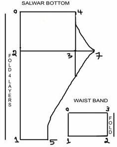 Salwar kameez stiching pattern