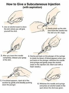 Subcutaneous Injection How To