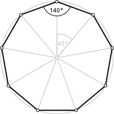 Regular polygon 9 annotated.svg Basic Geometry, Sacred Geometry, Regular Polygon, Geodesic Dome, Fall Crafts, Wood Projects, Woodworking, Polaris Rzr, How To Plan