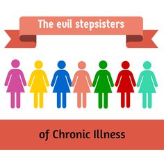 In case you haven't met them yet, I thought I'd take a moment to introduce you to the evil stepsisters of chronic illness.
