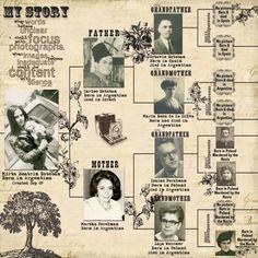 My tree - Heritage Family - Gallery - Scrap Girls Digital Scrapbooking Forum