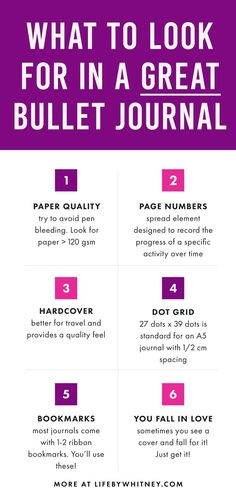 Find your perfect bullet journal notebook. Here's the only bullet journal guide you need. Monthly Bullet Journal Layout, Bullet Journal Tracker, Bullet Journal How To Start A, Bullet Journal Notebook, Bullet Journal Spread, Bullet Journal Ideas Pages, Bullet Journal Inspiration, Bullet Journals, Journal List