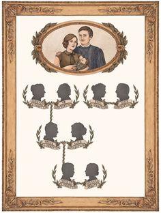 Longbottom family tree