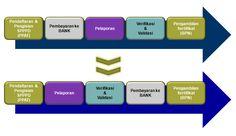 Sistem BPHTP (Bea Perolehan Hak atas Tanah dan Bangunan) - PT. Mahesa Prima Solusindo