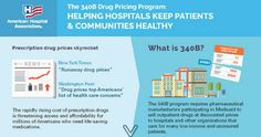 Check out this infographic an overview of the benefits of the 340B drug pricing program!