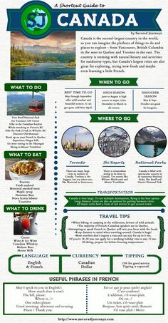 Travel Guide Need help planning your trip to Portugal? Use this handy Portugal Travel Guide.Need help planning your trip to Portugal? Use this handy Portugal Travel Guide. Cuba Travel, Mexico Travel, Beach Travel, Spain Travel, Vacation Travel, Travel Guides, Travel Tips, Travel Hacks, Travel Photos