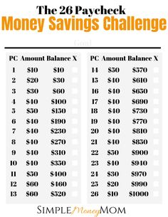 A Realistic Money Savings Challenge for Smaller Budgets – Finance tips, saving money, budgeting planner Money Plan, Money Tips, Money Saving Tips, Saving Ideas, Money Budget, Managing Money, Money Hacks, Groceries Budget, Mo Money